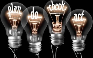 Plan Do Check Act Supply Chain Crisis Management